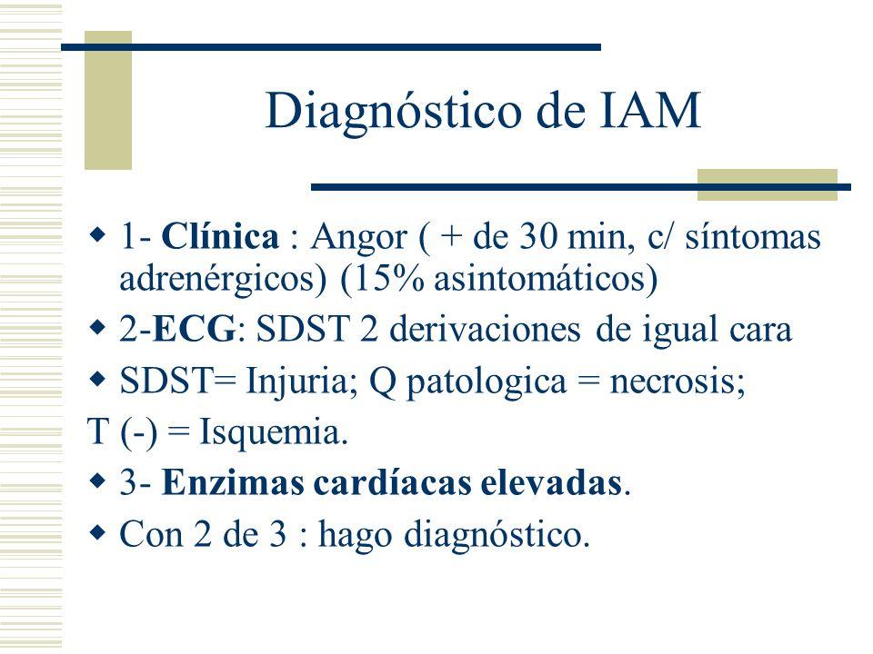 Diagnóstico de IAM 1- Clínica : Angor ( + de 30 min, c/ síntomas adrenérgicos) (15% asintomáticos) 2-ECG: SDST 2 derivaciones de igual cara SDST= Inju