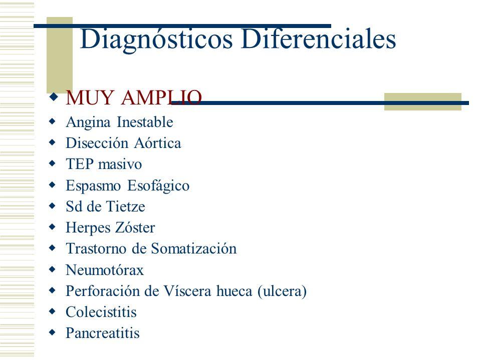 Diagnósticos Diferenciales MUY AMPLIO Angina Inestable Disección Aórtica TEP masivo Espasmo Esofágico Sd de Tietze Herpes Zóster Trastorno de Somatiza