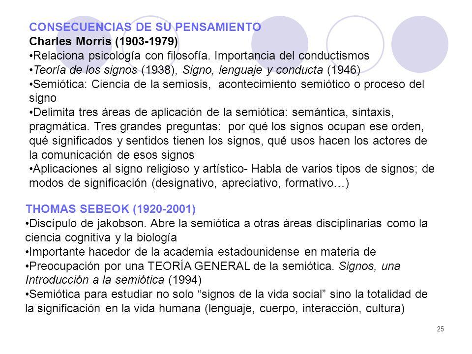 25 CONSECUENCIAS DE SU PENSAMIENTO Charles Morris (1903-1979) Relaciona psicología con filosofía. Importancia del conductismos Teoría de los signos (1