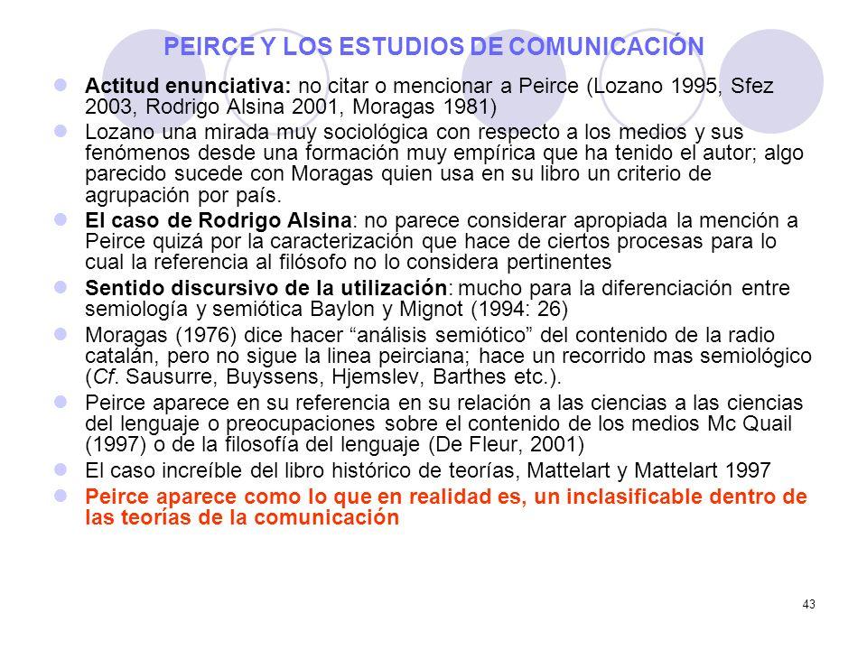 43 PEIRCE Y LOS ESTUDIOS DE COMUNICACIÓN Actitud enunciativa: no citar o mencionar a Peirce (Lozano 1995, Sfez 2003, Rodrigo Alsina 2001, Moragas 1981
