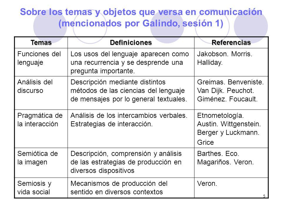 5 Sobre los temas y objetos que versa en comunicación (mencionados por Galindo, sesión 1) TemasDefinicionesReferencias Funciones del lenguaje Los usos