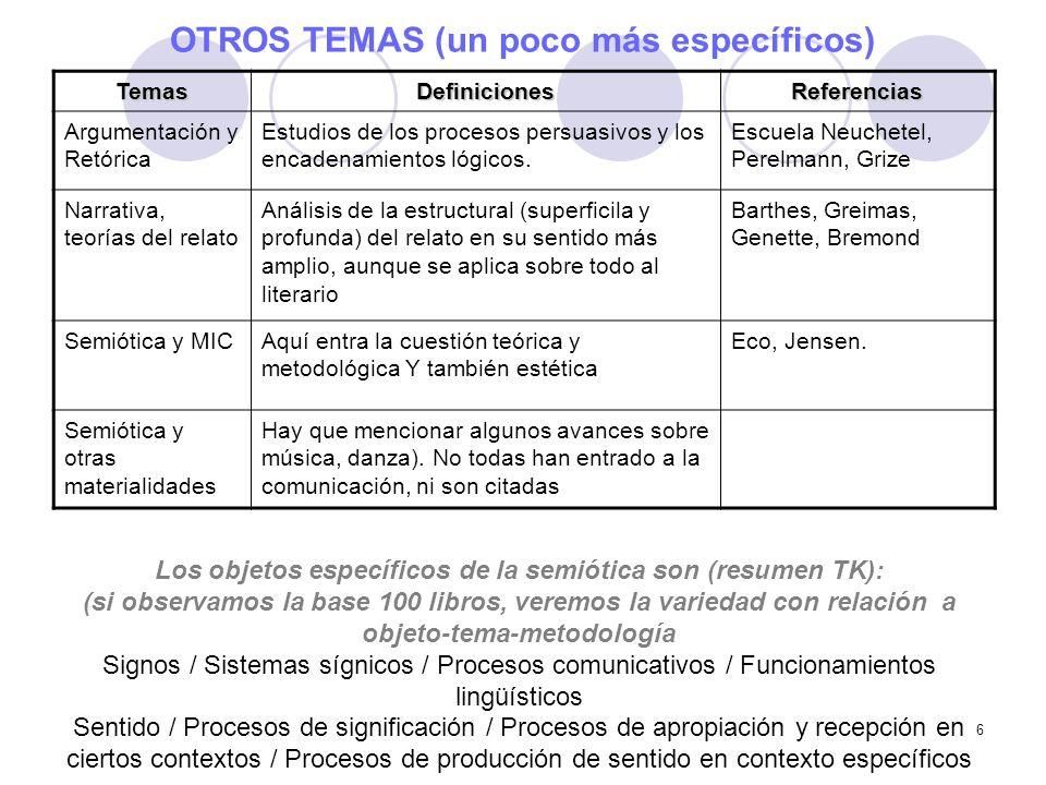 6 OTROS TEMAS (un poco más específicos) TemasDefinicionesReferencias Argumentación y Retórica Estudios de los procesos persuasivos y los encadenamient