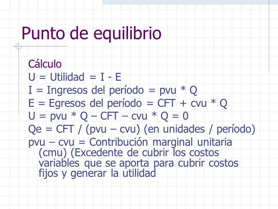 Cálculo U = Utilidad = I - E I = Ingresos del período = pvu * Q E = Egresos del período = CFT + cvu * Q U = pvu * Q – CFT – cvu * Q = 0 Qe = CFT / (pv