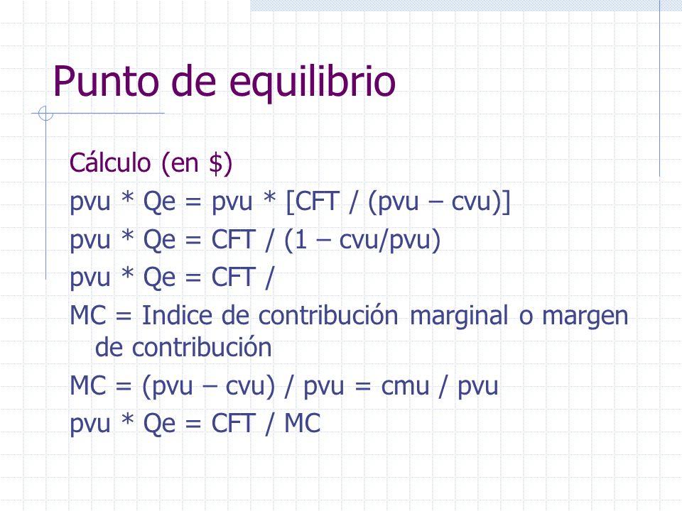 Cálculo (en $) pvu * Qe = pvu * [CFT / (pvu – cvu)] pvu * Qe = CFT / (1 – cvu/pvu) pvu * Qe = CFT / MC = Indice de contribución marginal o margen de c