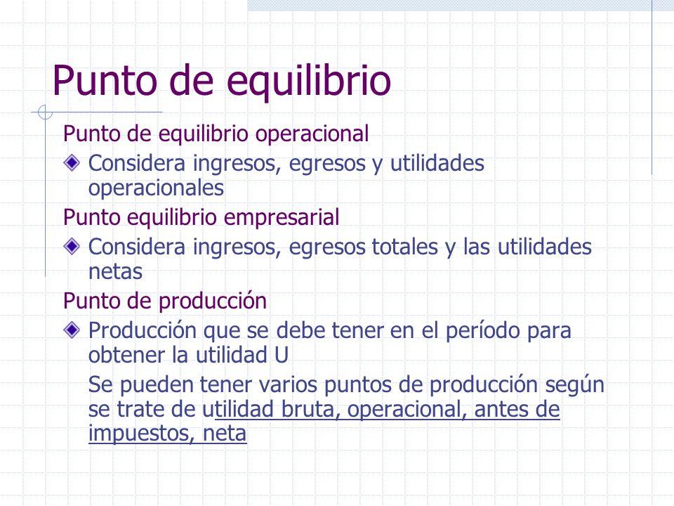 Punto de equilibrio Punto de equilibrio operacional Considera ingresos, egresos y utilidades operacionales Punto equilibrio empresarial Considera ingr