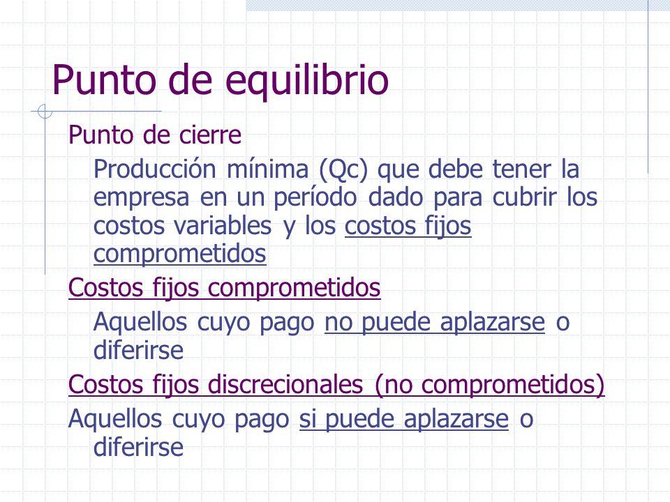 Punto de equilibrio Punto de cierre Producción mínima (Qc) que debe tener la empresa en un período dado para cubrir los costos variables y los costos