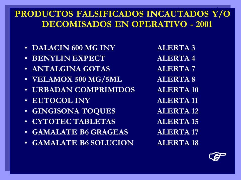 PRODUCTOS FALSIFICADOS INCAUTADOS Y/O DECOMISADOS EN OPERATIVO - 2001 DALACIN 600 MG INYALERTA 3 BENYLIN EXPECTALERTA 4 ANTALGINA GOTASALERTA 7 VELAMO