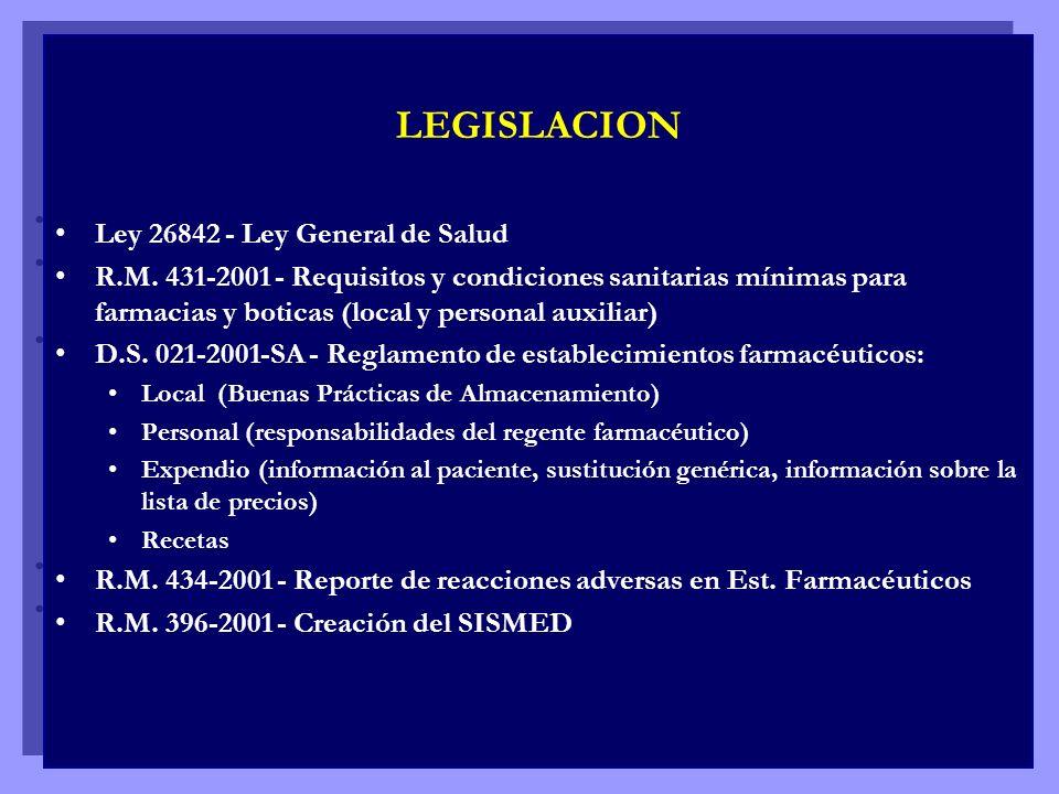 LEGISLACION Ley 26842 - Ley General de Salud R.M. 431-2001 - Requisitos y condiciones sanitarias mínimas para farmacias y boticas (local y personal au