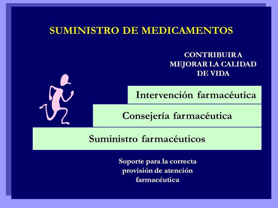 SUMINISTRO DE MEDICAMENTOS Soporte para la correcta provisión de atención farmacéutica Suministro farmacéuticos Consejería farmacéutica Intervención f