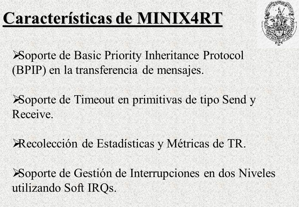 Características de MINIX4RT Soporte de Basic Priority Inheritance Protocol (BPIP) en la transferencia de mensajes.