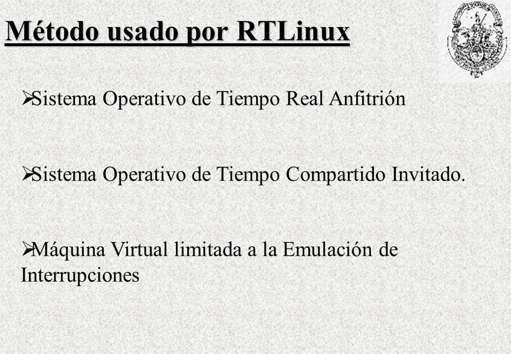 Método usado por RTLinux Sistema Operativo de Tiempo Real Anfitrión Sistema Operativo de Tiempo Compartido Invitado.