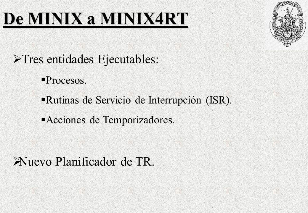 De MINIX a MINIX4RT Tres entidades Ejecutables: Procesos.