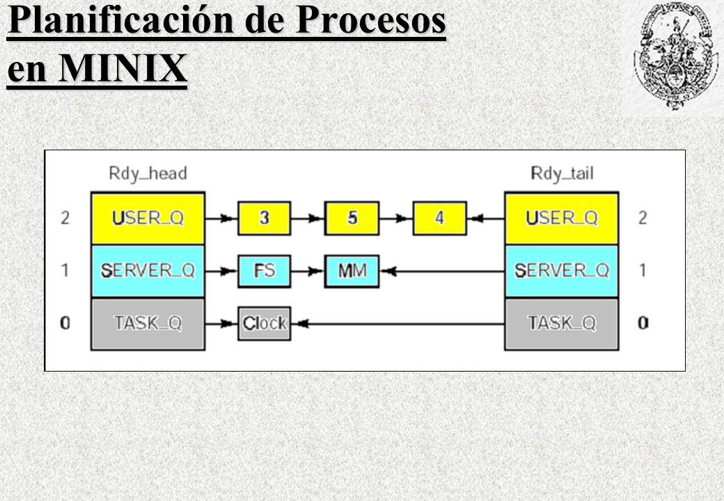 Planificación de Procesos en MINIX