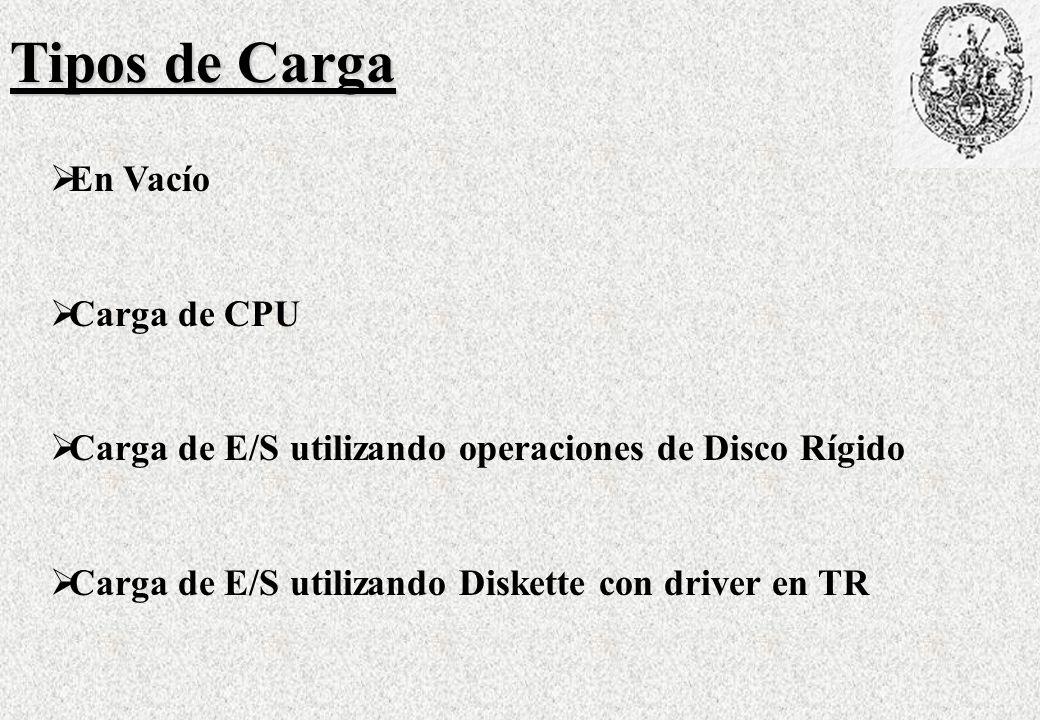 En Vacío Carga de CPU Carga de E/S utilizando operaciones de Disco Rígido Carga de E/S utilizando Diskette con driver en TR Tipos de Carga