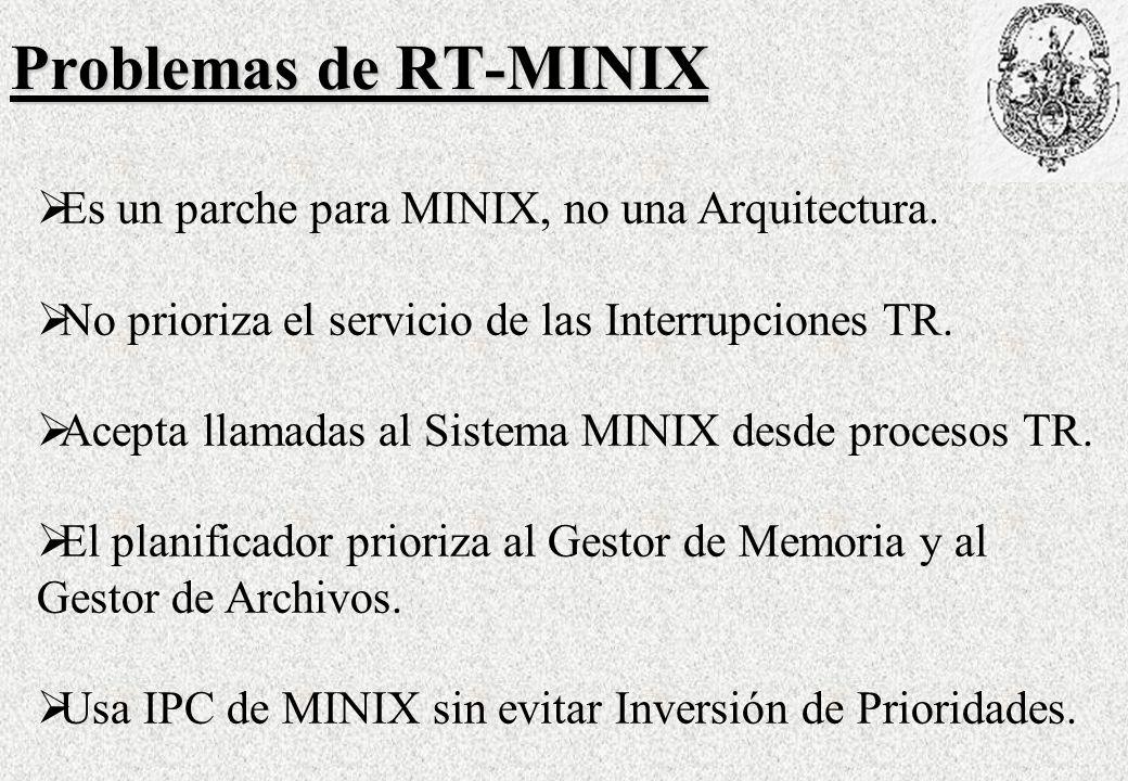 RT-RUNNING RT-BLOCKED NRT-BLOCKED RT-READY Estados y Transiciones de Procesos en MINIX4RT