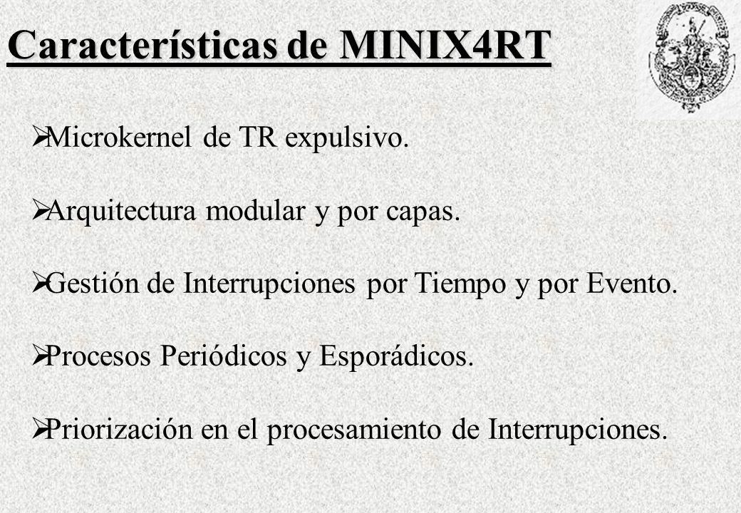 Características de MINIX4RT Planificador expulsivo de Prioridades Fijas.
