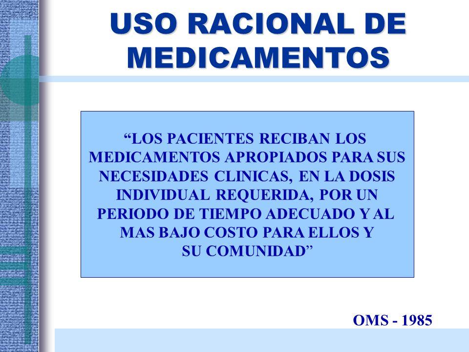 USO RACIONAL DE MEDICAMENTOS LOS PACIENTES RECIBAN LOS MEDICAMENTOS APROPIADOS PARA SUS NECESIDADES CLINICAS, EN LA DOSIS INDIVIDUAL REQUERIDA, POR UN