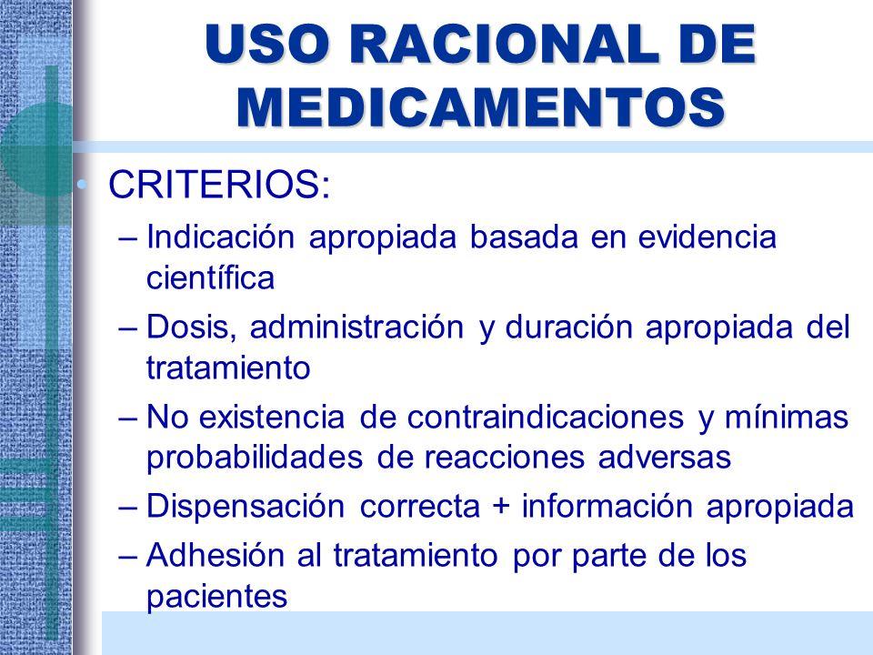 USO RACIONAL DE MEDICAMENTOS CRITERIOS: –Indicación apropiada basada en evidencia científica –Dosis, administración y duración apropiada del tratamien
