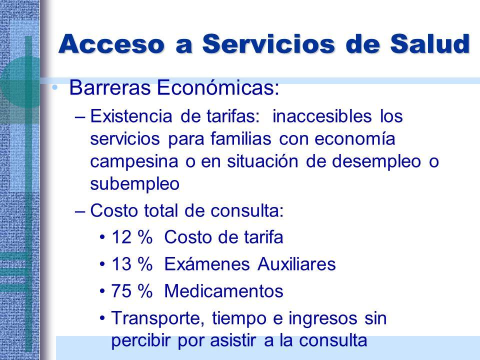 Acceso a Servicios de Salud Barreras Económicas: –Existencia de tarifas: inaccesibles los servicios para familias con economía campesina o en situació