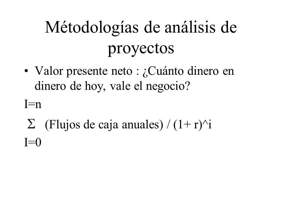 Métodologías de análisis de proyectos Valor presente neto : ¿Cuánto dinero en dinero de hoy, vale el negocio? I=n (Flujos de caja anuales) / (1+ r)^i