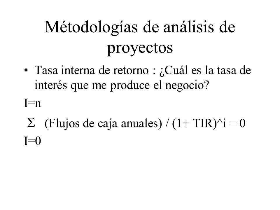 Métodologías de análisis de proyectos Tasa interna de retorno : ¿Cuál es la tasa de interés que me produce el negocio? I=n (Flujos de caja anuales) /