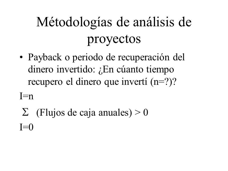 Métodologías de análisis de proyectos Payback o periodo de recuperación del dinero invertido: ¿En cúanto tiempo recupero el dinero que invertí (n=?)?