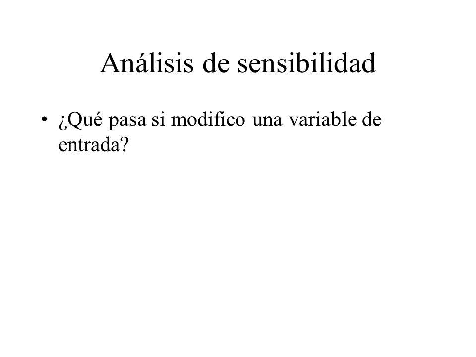 Análisis de sensibilidad ¿Qué pasa si modifico una variable de entrada?