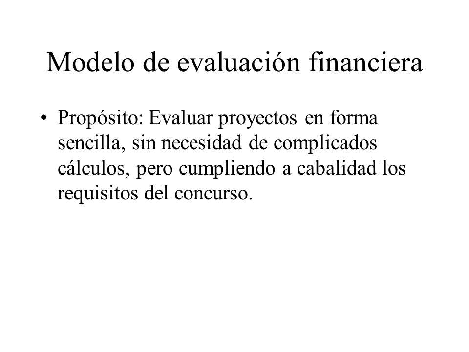 Modelo de evaluación financiera Propósito: Evaluar proyectos en forma sencilla, sin necesidad de complicados cálculos, pero cumpliendo a cabalidad los