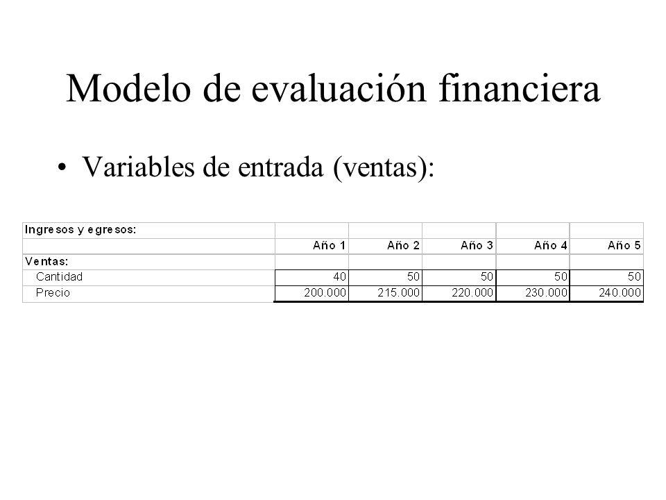 Modelo de evaluación financiera Variables de entrada (ventas):