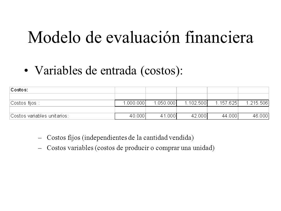 Modelo de evaluación financiera Variables de entrada (costos): –Costos fijos (independientes de la cantidad vendida) –Costos variables (costos de prod