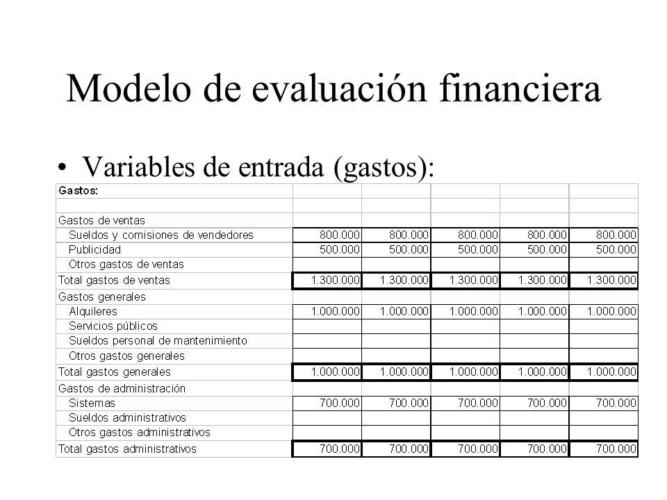 Modelo de evaluación financiera Variables de entrada (gastos):