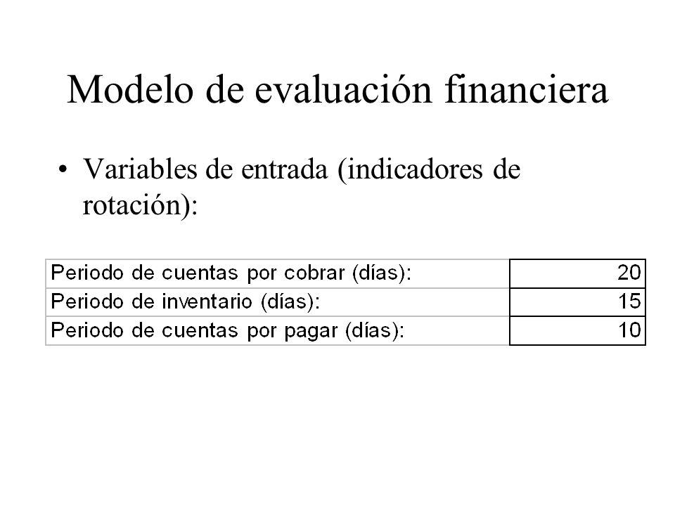 Modelo de evaluación financiera Variables de entrada (indicadores de rotación):
