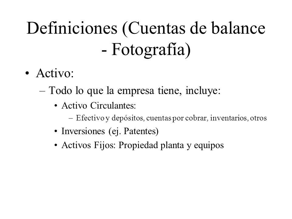 Definiciones (Cuentas de balance - Fotografía) Activo: –Todo lo que la empresa tiene, incluye: Activo Circulantes: –Efectivo y depósitos, cuentas por