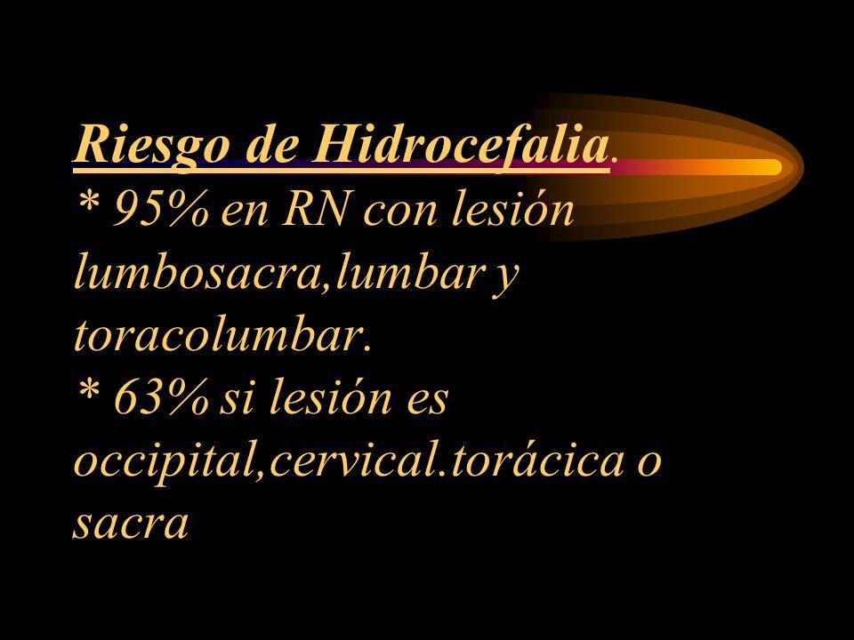 Riesgo de Hidrocefalia. * 95% en RN con lesión lumbosacra,lumbar y toracolumbar. * 63% si lesión es occipital,cervical.torácica o sacra