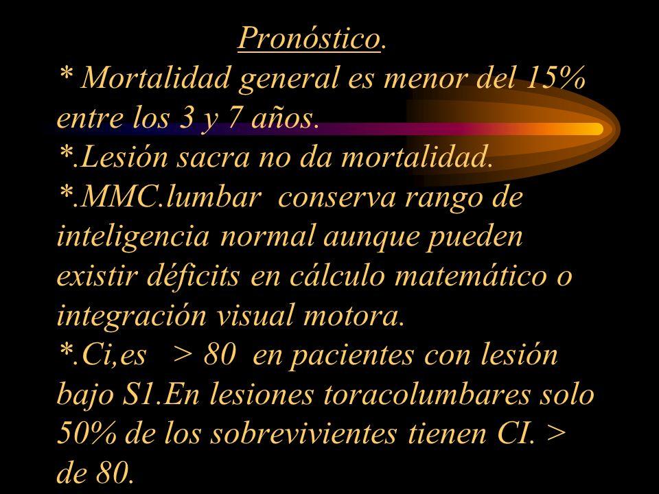 Pronóstico. * Mortalidad general es menor del 15% entre los 3 y 7 años. *.Lesión sacra no da mortalidad. *.MMC.lumbar conserva rango de inteligencia n
