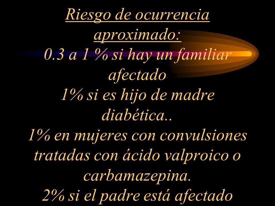 Riesgo de ocurrencia aproximado: 0.3 a 1 % si hay un familiar afectado 1% si es hijo de madre diabética.. 1% en mujeres con convulsiones tratadas con