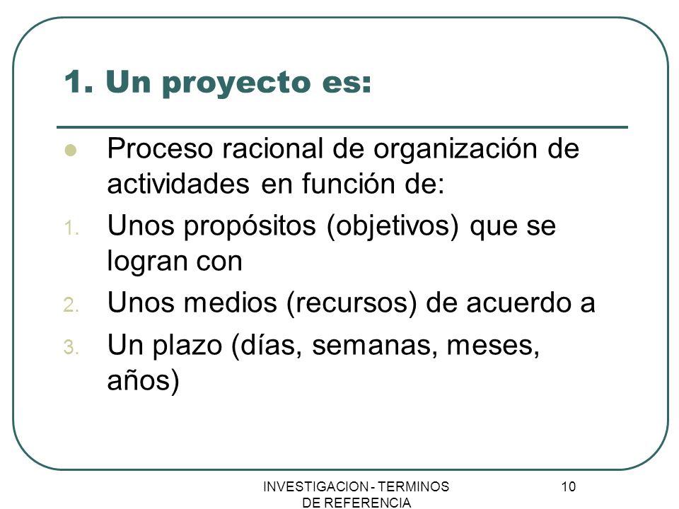 INVESTIGACION - TERMINOS DE REFERENCIA 10 1. Un proyecto es: Proceso racional de organización de actividades en función de: 1. Unos propósitos (objeti