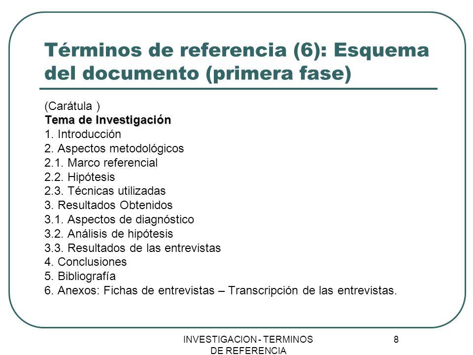 INVESTIGACION - TERMINOS DE REFERENCIA 8 Términos de referencia (6): Esquema del documento (primera fase) (Carátula ) Tema de Investigación 1. Introdu