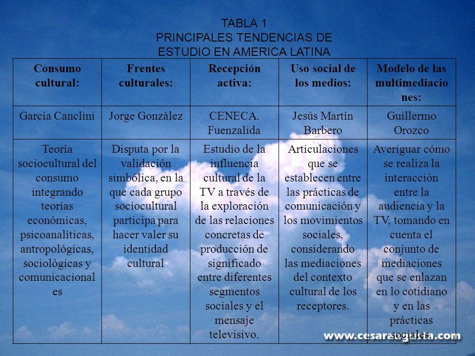 TABLA 1 PRINCIPALES TENDENCIAS DE ESTUDIO EN AMERICA LATINA Consumo cultural: Frentes culturales: Recepción activa: Uso social de los medios: Modelo d