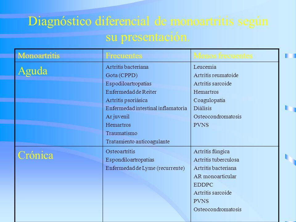 Diagnóstico diferencial de monoartritis según su presentación. MonoartritisFrecuentesMenos frecuentes Aguda Artritis bacteriana Gota (CPPD) Espodiloar