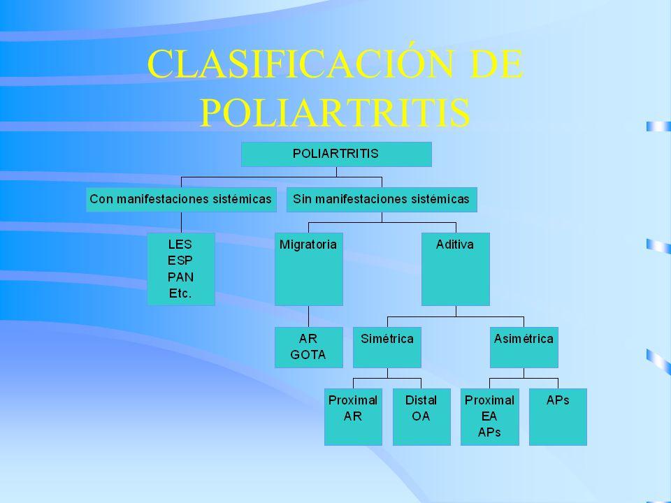 CLASIFICACIÓN DE POLIARTRITIS