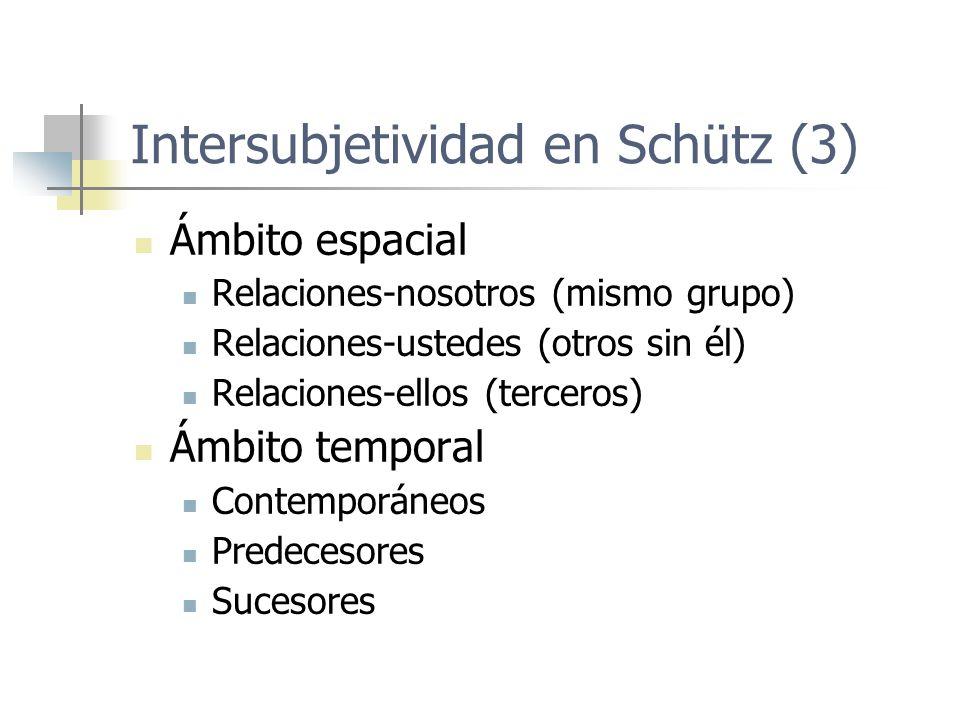 Intersubjetividad en Schütz (3) Ámbito espacial Relaciones-nosotros (mismo grupo) Relaciones-ustedes (otros sin él) Relaciones-ellos (terceros) Ámbito