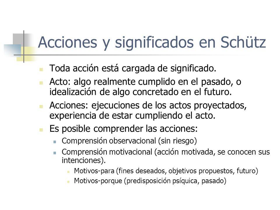 Acciones y significados en Schütz Toda acción está cargada de significado. Acto: algo realmente cumplido en el pasado, o idealización de algo concreta