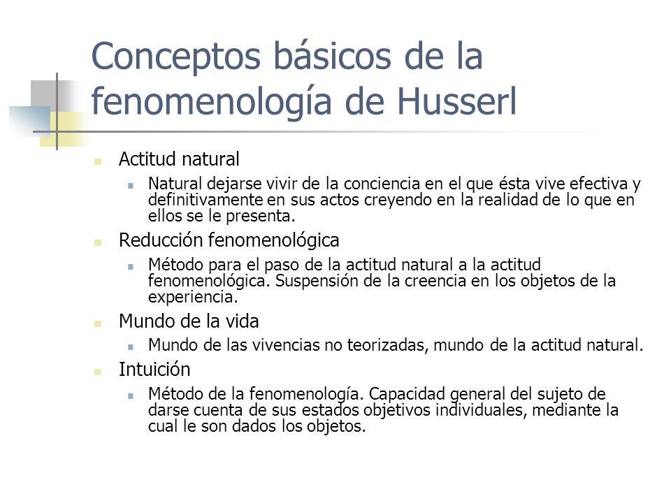 Conceptos básicos de la fenomenología de Husserl Actitud natural Natural dejarse vivir de la conciencia en el que ésta vive efectiva y definitivamente