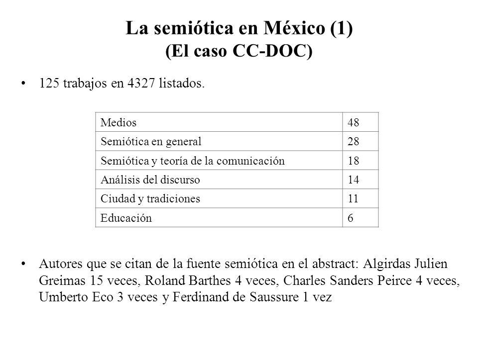 La semiótica en México (1) (El caso CC-DOC) 125 trabajos en 4327 listados. Autores que se citan de la fuente semiótica en el abstract: Algirdas Julien