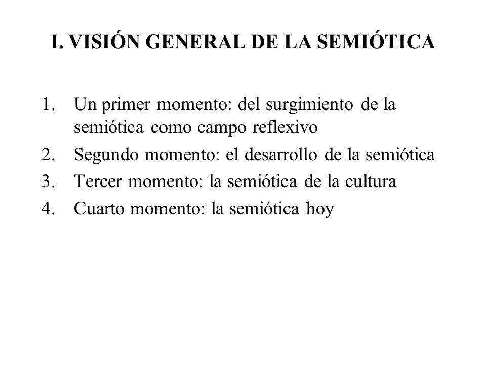 I. VISIÓN GENERAL DE LA SEMIÓTICA 1.Un primer momento: del surgimiento de la semiótica como campo reflexivo 2.Segundo momento: el desarrollo de la sem