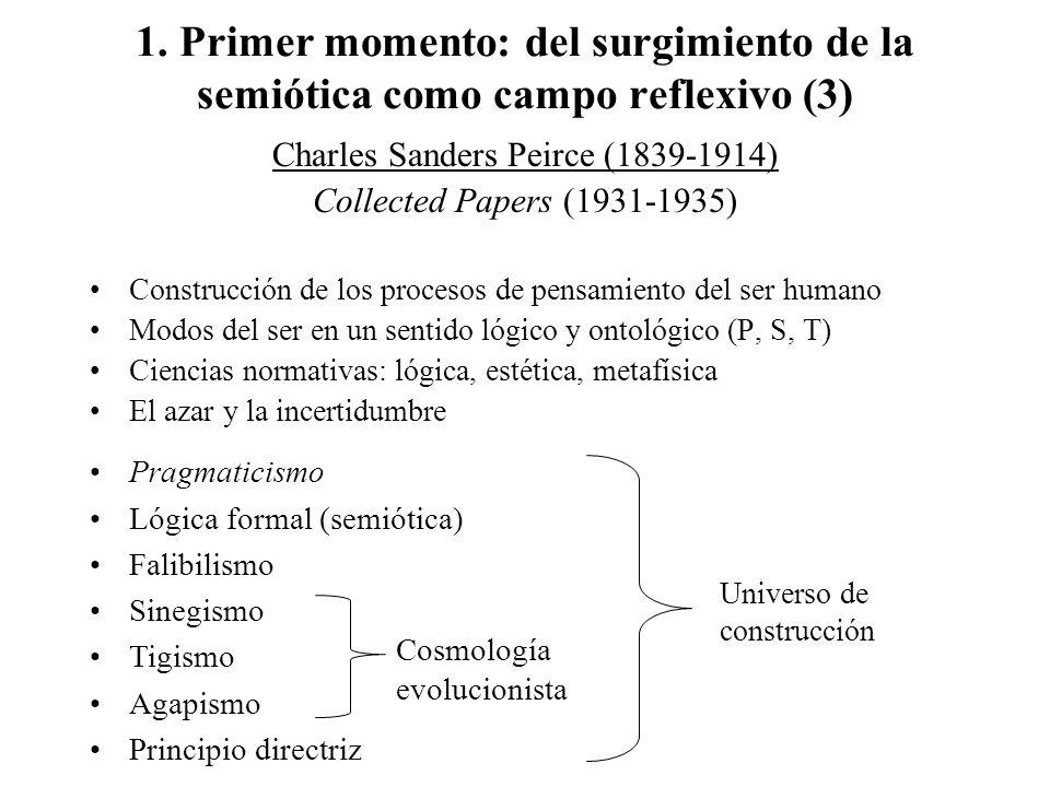1. Primer momento: del surgimiento de la semiótica como campo reflexivo (3) Charles Sanders Peirce (1839-1914) Collected Papers (1931-1935) Construcci