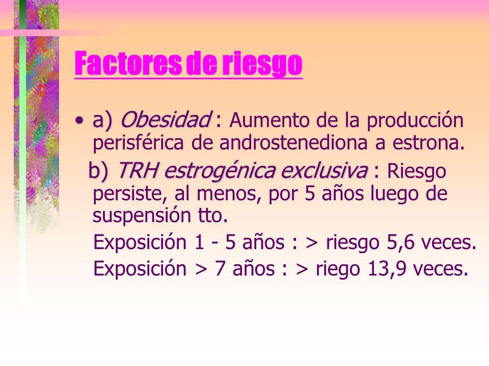 Factores de riesgo a) Obesidada) Obesidad : Aumento de la producción perisférica de androstenediona a estrona. b) TRH estrogénica exclusiva b) TRH est