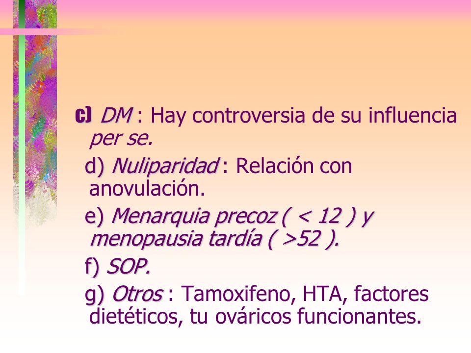 c) DM c) DM : Hay controversia de su influencia per se. d) Nuliparidad d) Nuliparidad : Relación con anovulación. e) Menarquia precoz ( 52 ). f) SOP.