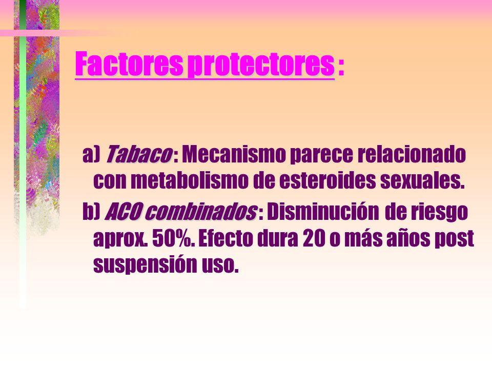 Factores protectores Factores protectores : Tabaco a) Tabaco : Mecanismo parece relacionado con metabolismo de esteroides sexuales. ACO combinados b)